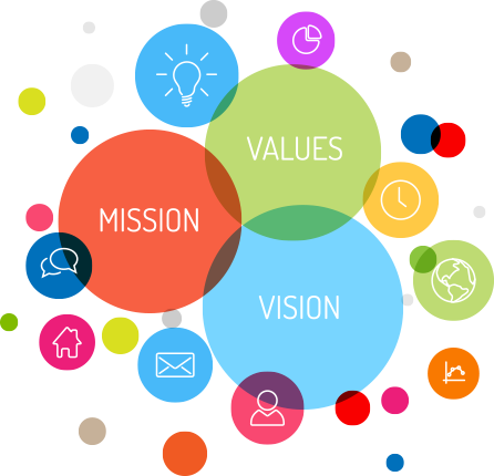 Vision Mission Values - CP Foods UK